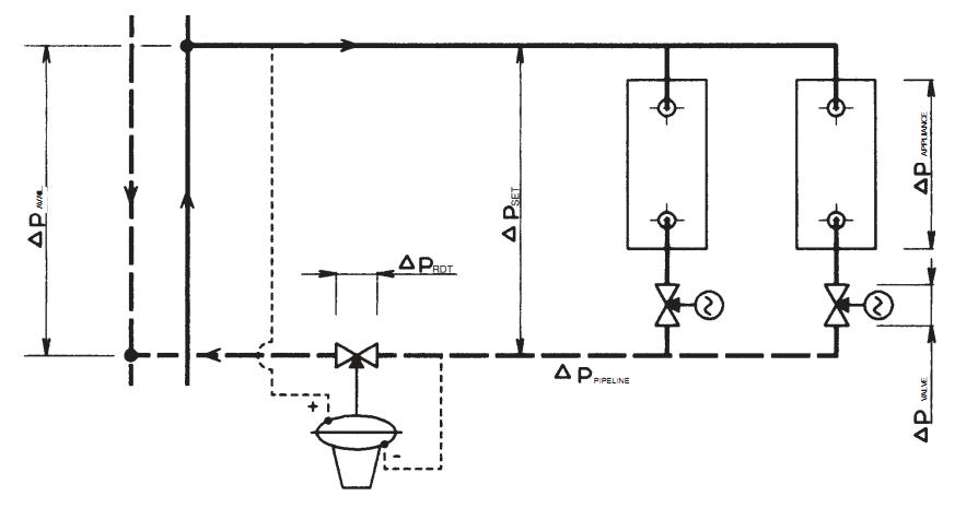 Монтаж и установка регулятора